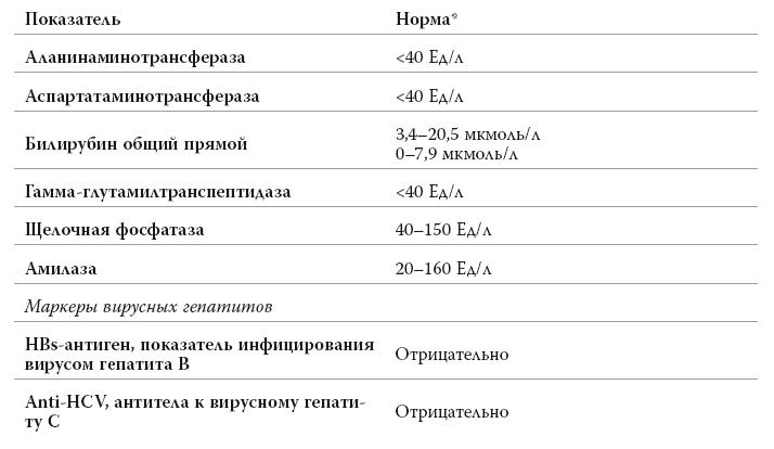Вирусный гепатит в неактивная фаза