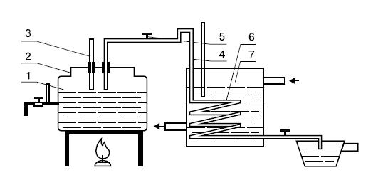 Самогонный аппарат водяная баня конструкция отличный самогонный аппарат своими руками