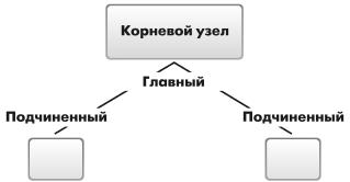 Приложения для домашнего задания