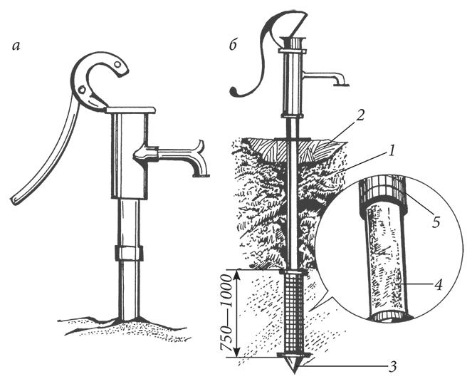 Система холодного водоснабжения дома и участка ...: http://rutlib.com/book/6757/p/3