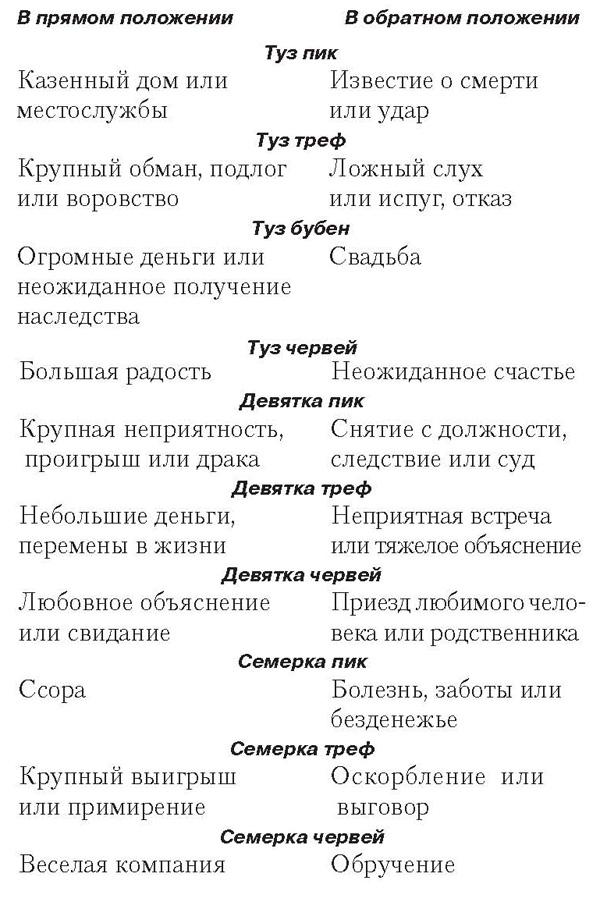 журнал народный целитель