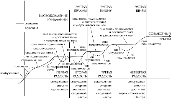 pitayutsya-seksualnoy-energiey