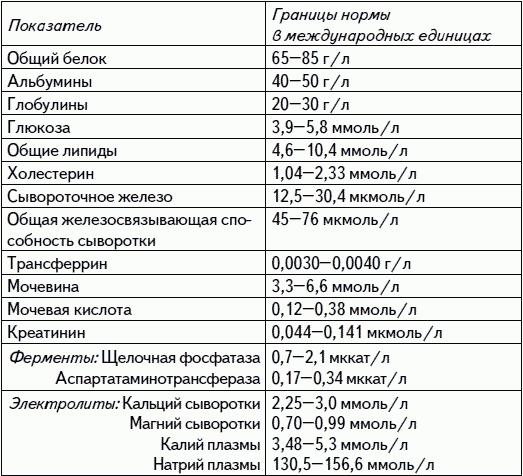Хронические вирусные гепатиты учебник
